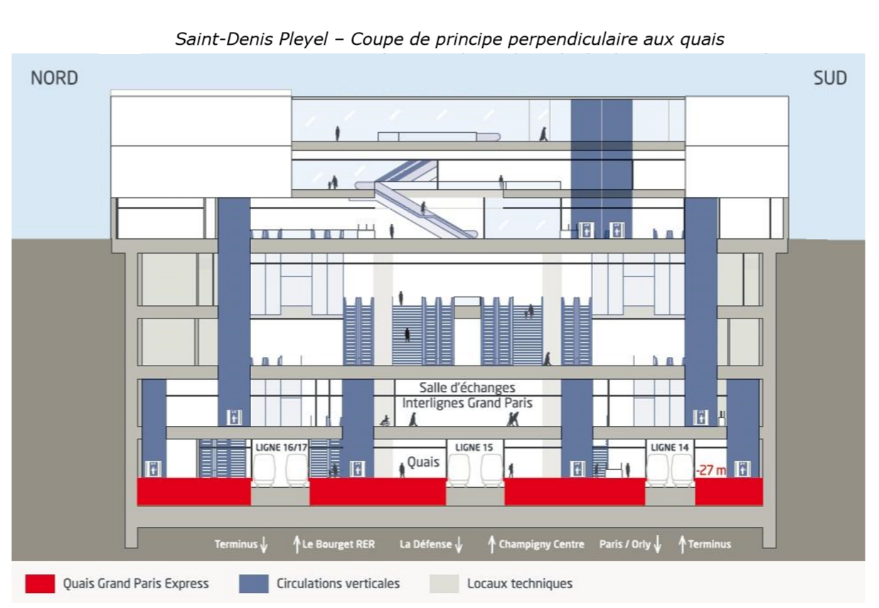 saint-denis_-_pleyel_-_coupe_perpendiculaire_annotee.png