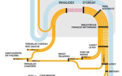 Coupure du RER C les week-ends : une «expérimentation» à ne pas reconduire