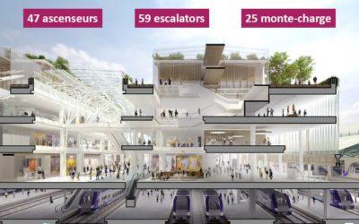 Projet Gare du Nord 2024 : avis pour la concertation