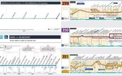 Lignes de bus à tarifs spéciaux : demande de simplification