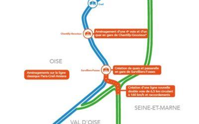 Soutien au projet Roissy / Picardie avec néanmoins 2 conditions
